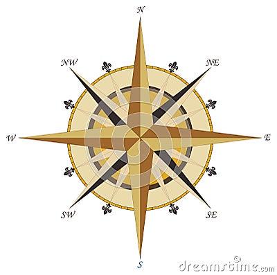 Vintage rose wind compass