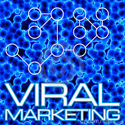 Viral Marketing Diagram