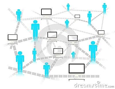 Virtual connection everywhere concept