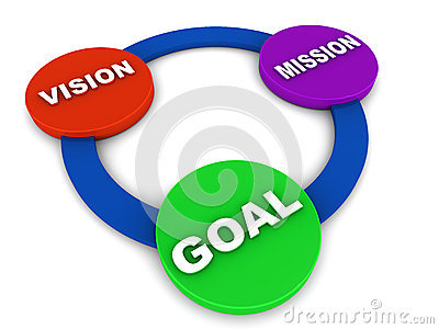 Vision Mission Goal Ro...
