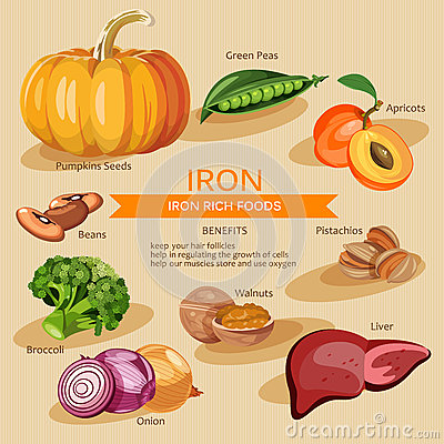 Free Vitamins And Minerals Foods Illustration. Vector Set Of Vitamin Rich Foods. Iron. Royalty Free Stock Photography - 65189277