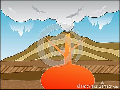 Volcano Cross-section
