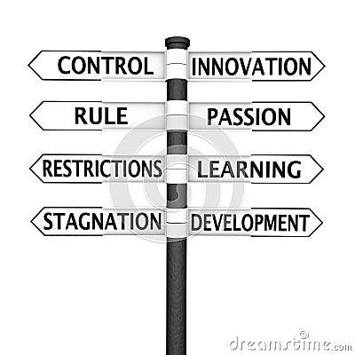 Vs kontrolna innowacja