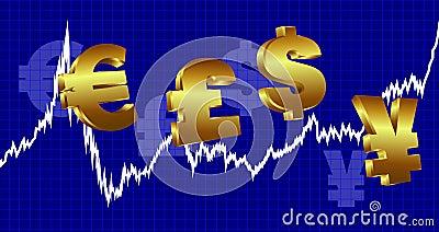 Waluta wykresu pieniądze