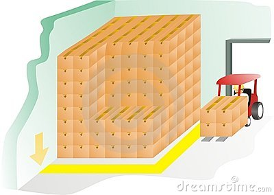 Warehousing activity