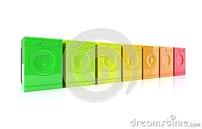 Washing machines energy efficiency