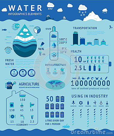 Water Infographic Elements. Information Design Template. Stock ...
