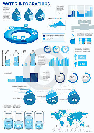 Water infographics.
