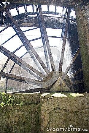 Water metal noria