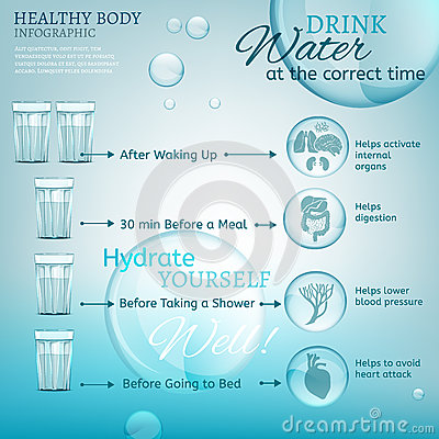 Water in Time Vector Illustration