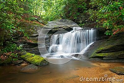 Waterfalls Nature Landscape in Blue Ridge