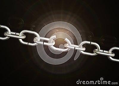 Weak Chain Link