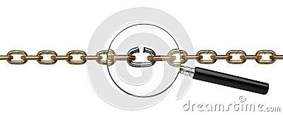 The weak link