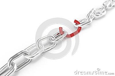Weak red chain link
