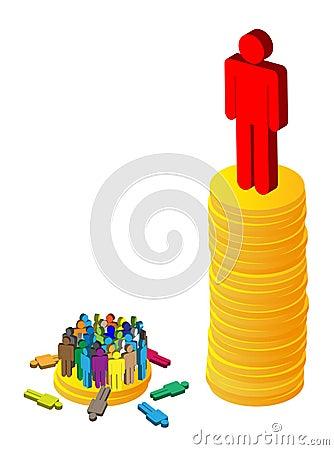Wealth Disparity