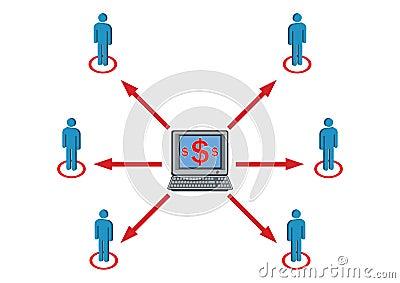 Wealth Distribution to Staff Illustration