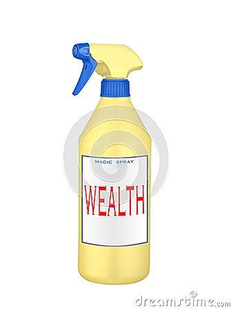Wealth magic spray