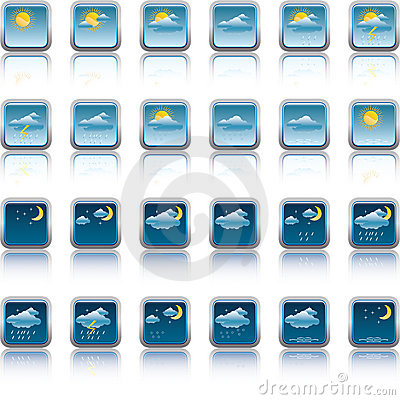 Weather forecast buttons