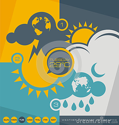 Weather Forecast Infographics Design Stock Vector - Image: 39503421