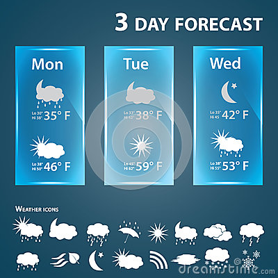 Weather forecast template and icons eps10
