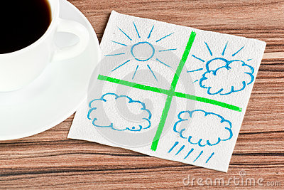 Weather on a napkin