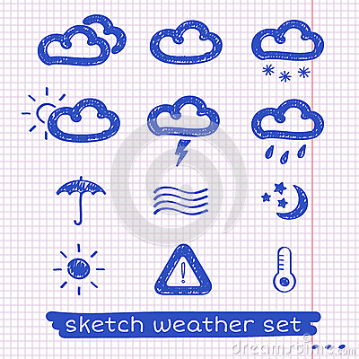 Weather sketch set