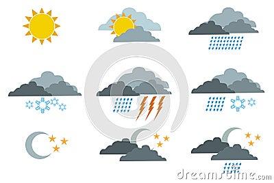 Weather symbols 1