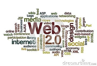 Web 2.0 - Nube de la palabra