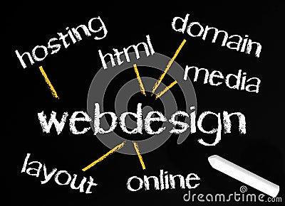 Web design concept image