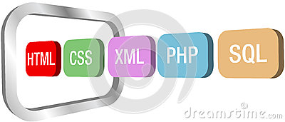 Web dev html css php into computer frame