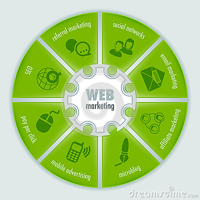 Free Web Marketing Infographic Stock Photo - 31878020