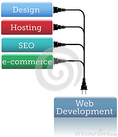 website design and hosting services