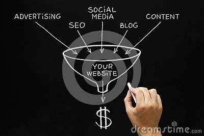 Website Marketing Concept Blackboard