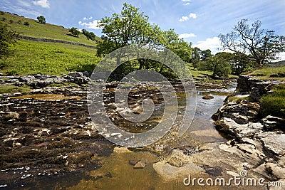 Wharfe yorkshire för dalengland flod