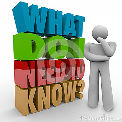 Free What Do I Need To Know Person Thinking Beside 3d Words Royalty Free Stock Image - 47570946