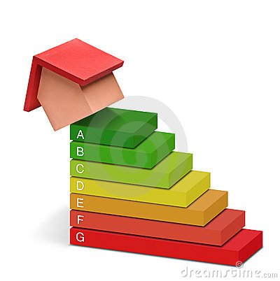 What energy rating can a house achieve