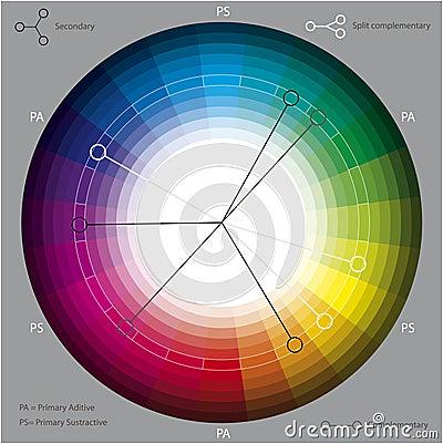 Wheel (vector)