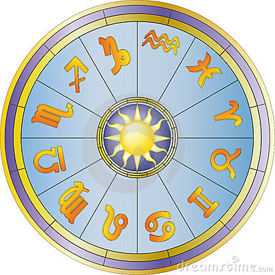 Wheel and zodiac signs