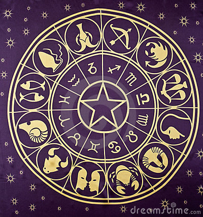 Wheel of Zodiac symbols