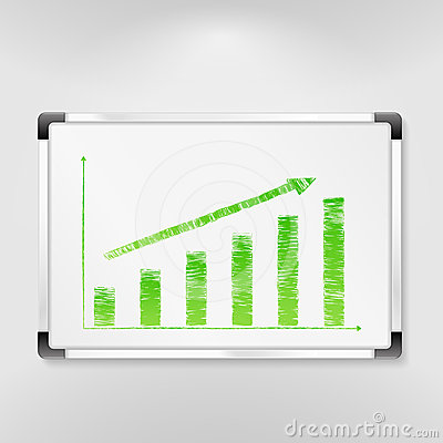 Whiteboard with bar graph