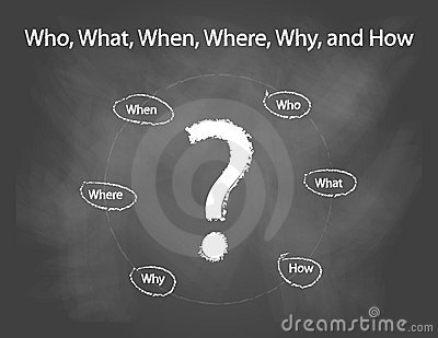 Who, What, When, Where, Why, and How on blackboard