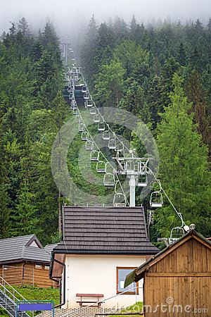 Wielka Krokiew ski jumping arena in Zakopane Editorial Stock Image