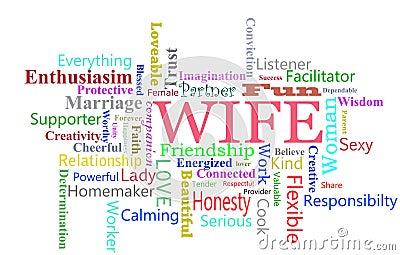 Wife word cloud