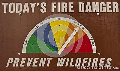 Wildfire danger