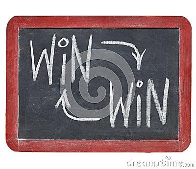 Win-win concept on blackboard
