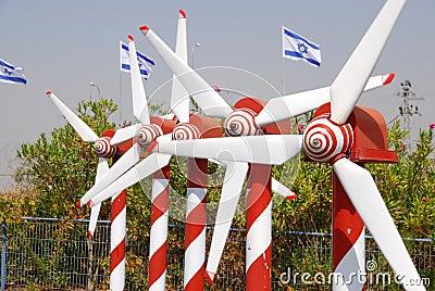 Wind power plant model
