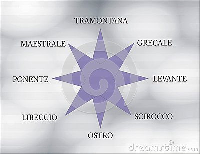Wind Rose in Italy