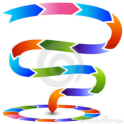 Winding Process Meets Circular Process Chart Royalty Free Stock Images - Image: 23689899