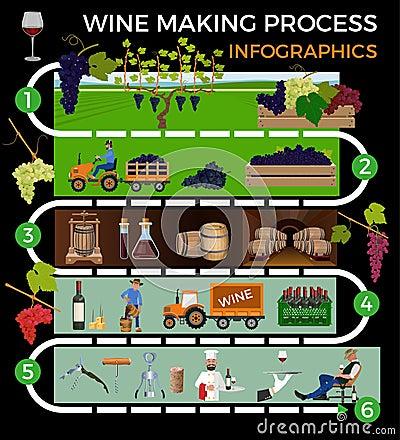 Wine making process Vector Illustration