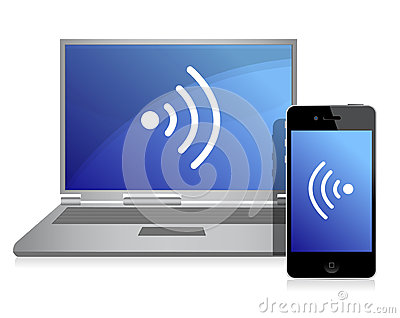 Wired connection between mobile phone and laptop